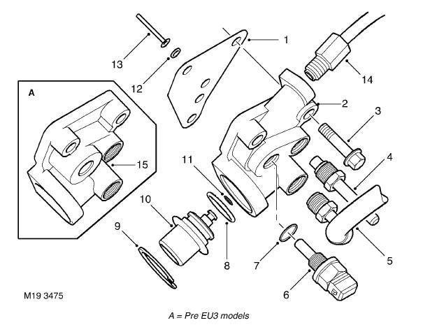 Td5 Fuel Pressure Regulator Leaking Fuel
