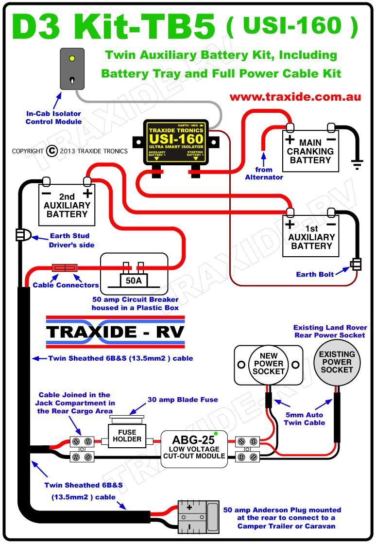 D3  D4  U0026 Rrs New Triple Battery Kits